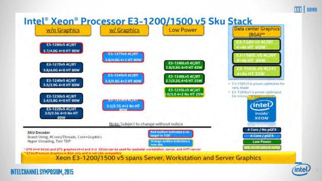 Intel Skylake Xeon E3 1200 V5_2