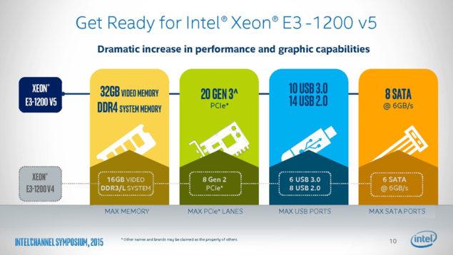 Intel Skylake Xeon E3 1200 V5_4