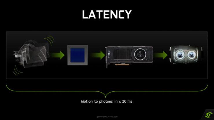 nvidia-gameworks-vr_10
