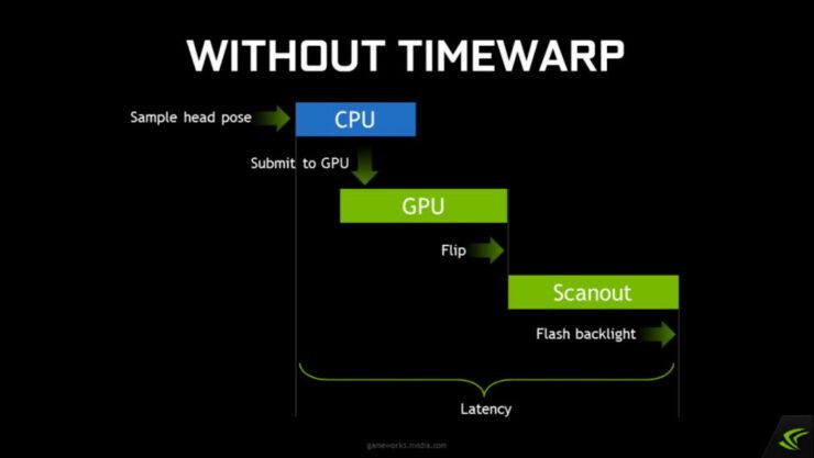 nvidia-gameworks-vr_3