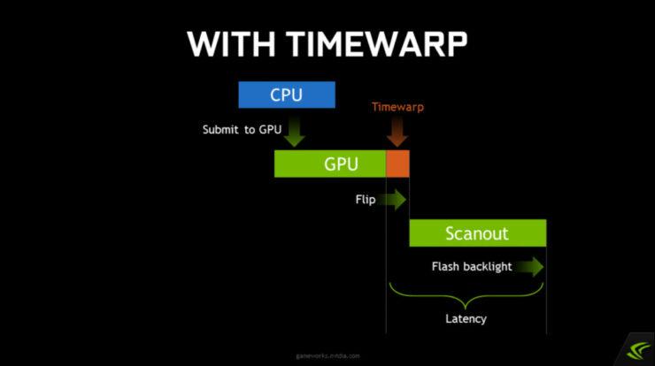 nvidia-gameworks-vr_4