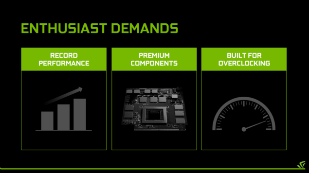 NVIDIA GeForce GTX 980_Laptop_Enthusiasts