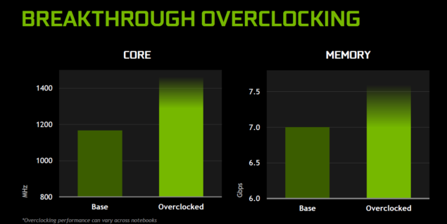 NVIDIA GeForce GTX 980_Laptop_Overclock