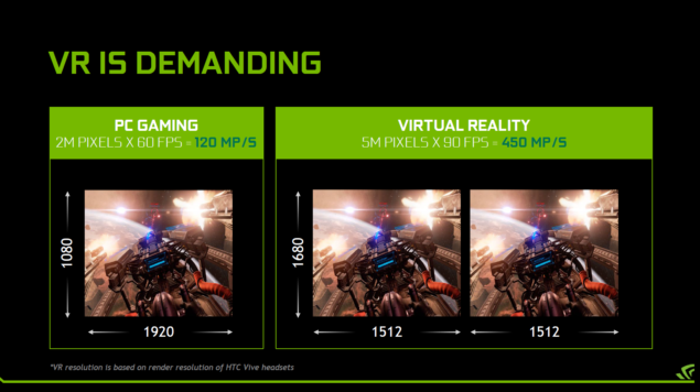 NVIDIA GeForce GTX 980_Laptop_VR Gaming