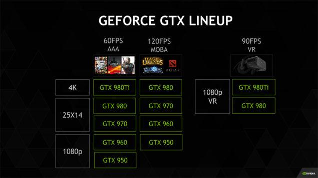 NVIDIA GeForce GTX Lineup_GTX 980 Ti