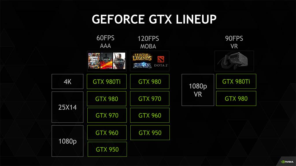 nvidia-geforce-gtx-lineup_gtx-980-ti-2