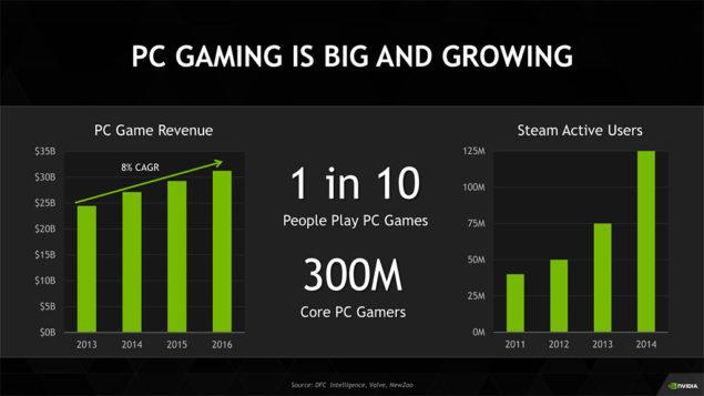NVIDIA GeForce GTX_PC Gamers