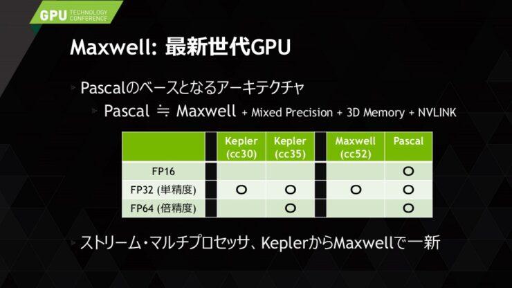 nvidia-pascal-gpu_compute-performance