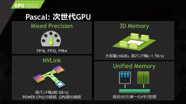 NVIDIA Pascal GPU_Specifications