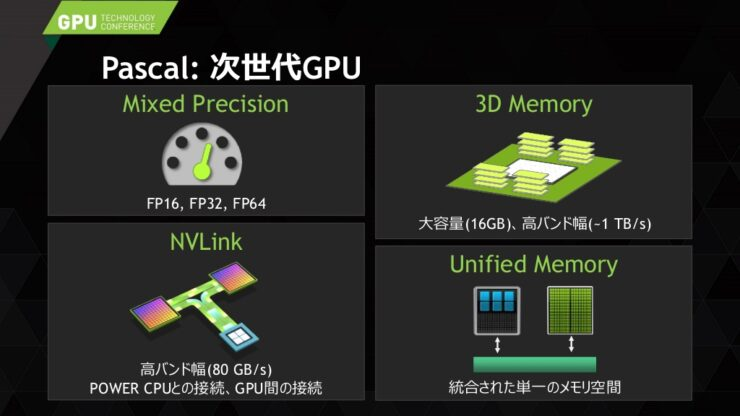 nvidia-pascal-gpu_specifications