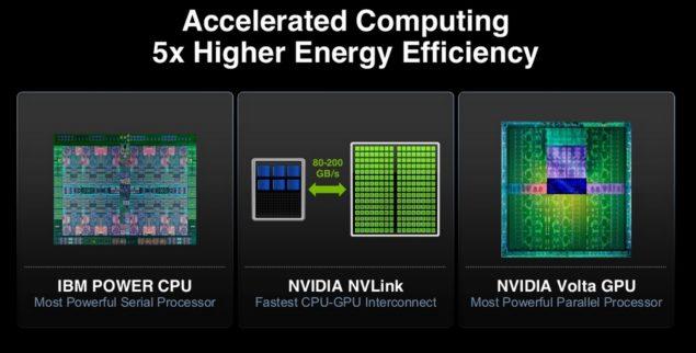 Nvidia Volta IBM Supercomputers