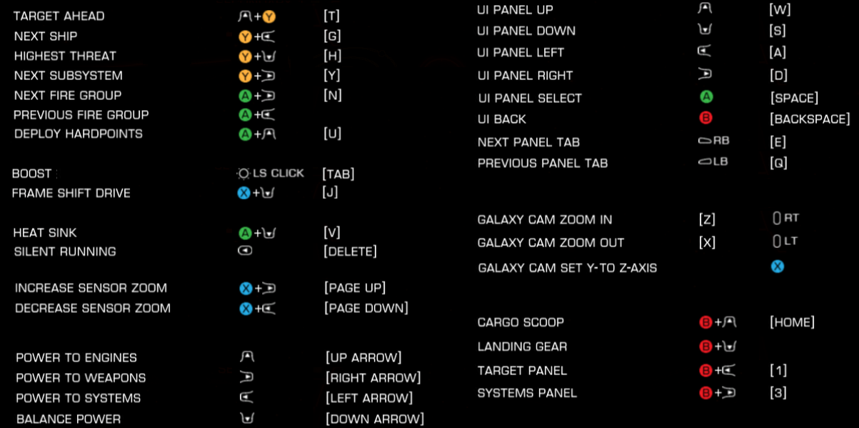 Hand Controls For Cars >> A Perspective on the Elite: Dangerous Xbox One Preview - Cars, Trains and... Spaceships? - Page ...