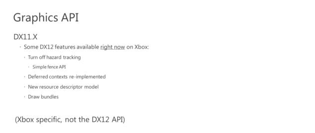 Xbox One API DirectX 11.X