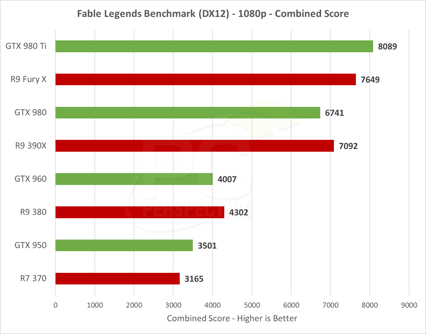fable-1080p-score
