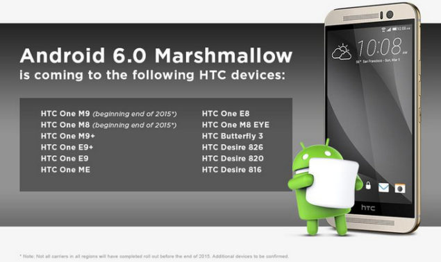 android 6 rollout strategy for htc
