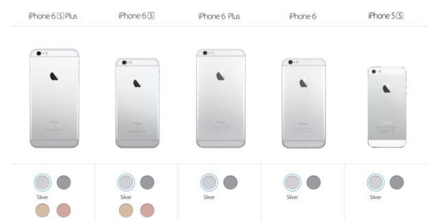 iphone 6s comparison
