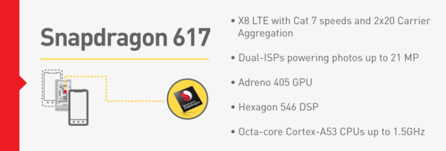 Snapdragon 430 and 617 Announced – Qualcomm Gunning For Lower To Middle Range Market