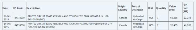 AMD Magnum FPGA DTV