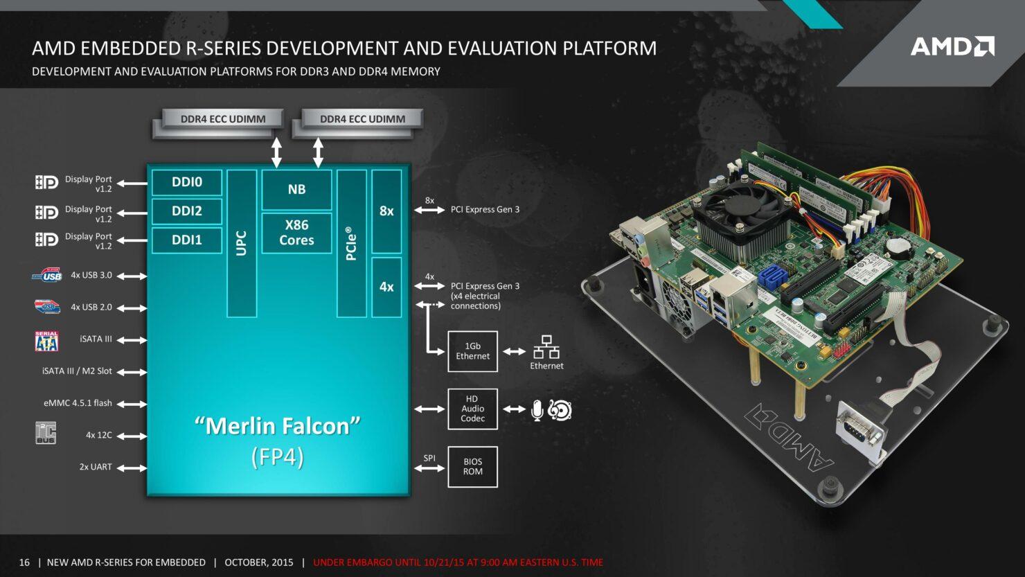 amd-merlin-falcon-soc-carrizo-apu_platform