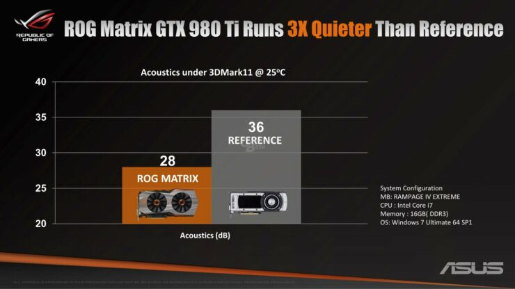 asus-rog-matrix-gtx-980-ti-platinum_cooler-sound