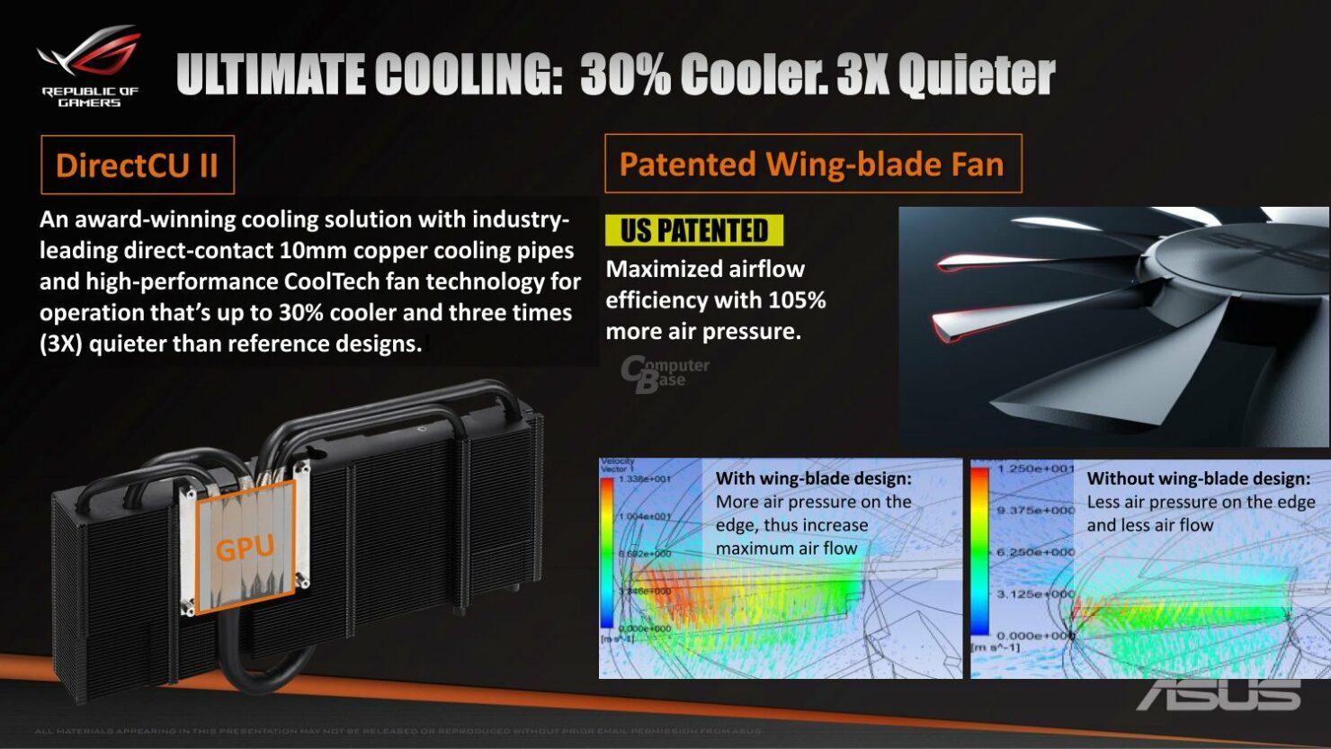 asus-rog-matrix-gtx-980-ti-platinum_cooling