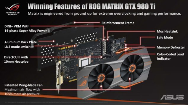 ASUS ROG MATRIX GTX 980 Ti Platinum_Graphics Card