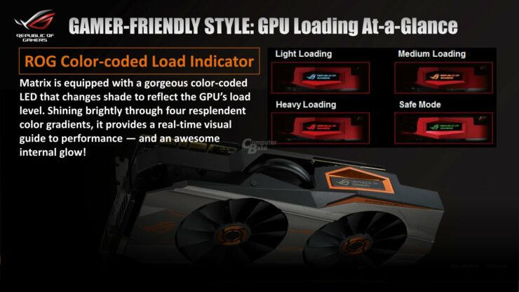 asus-rog-matrix-gtx-980-ti-platinum_rog-led