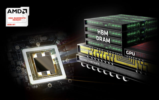 AMD Radeon R9 Fury Fiji