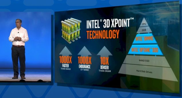 Intel 3D XPoint Optane SSD Performance