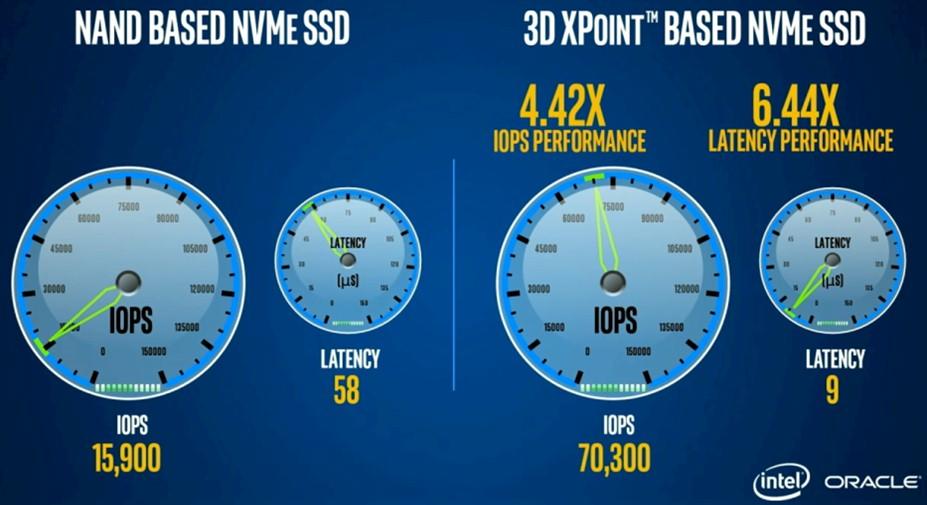 intel-3d-xpoint-optane-ssd-performance_2