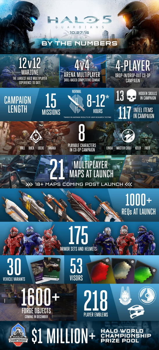 halo5-release-infographic