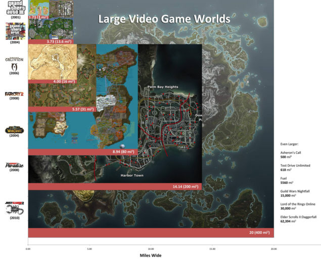 large-video-game-worlds2