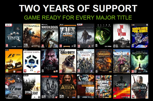 nvidia-game-ready-driver-support