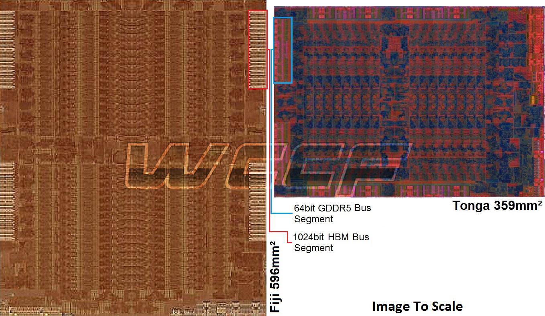 AMD Fiji Tonga Die shots To Scale