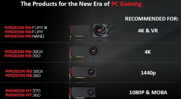 AMD Radeon R9 380 Market Positioning