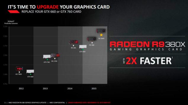 AMD Radeon R9 380X Market Positioning_1