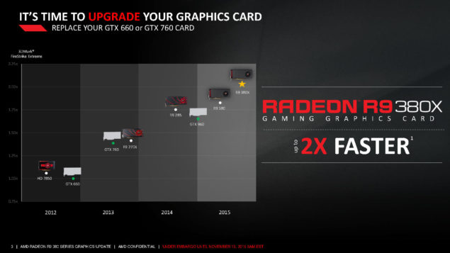 AMD Radeon R9 380X Press Deck Legally Approved (incl AIB boards)jpg_Page3