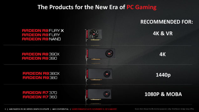 AMD Radeon R9 380X Press Deck Legally Approved (incl AIB boards)jpg_Page9