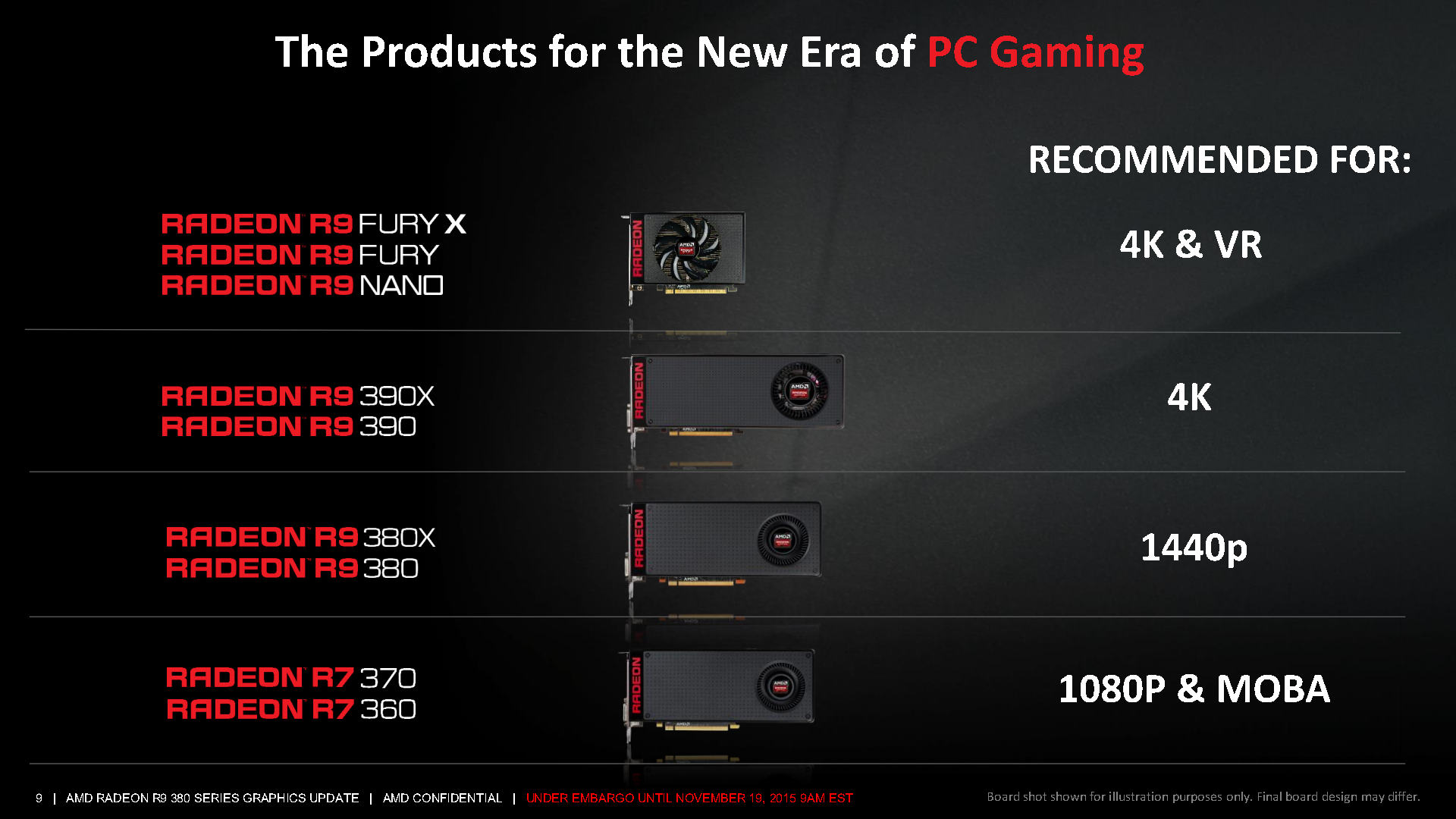 amd's radeon software crimson edition 16.2 drivers available for