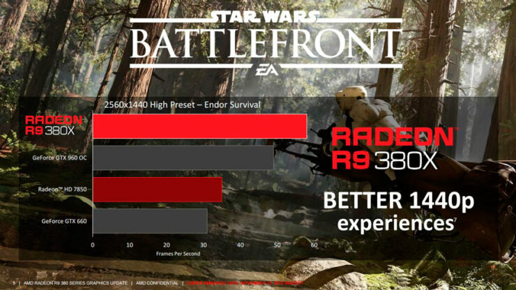 amd-radeon-r9-380x-star-wars-battlefront-performance