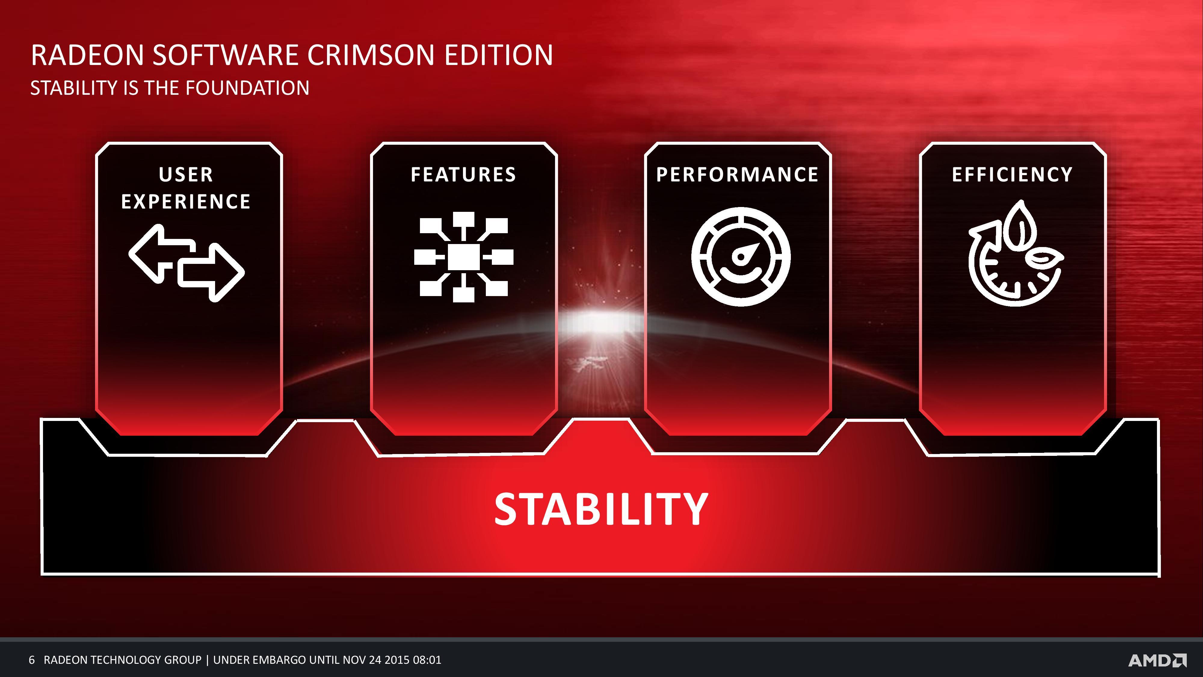 AMD Radeon Software Crimson Edition-page-006
