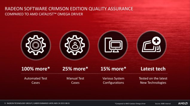 AMD Radeon Software Crimson Edition-page-009