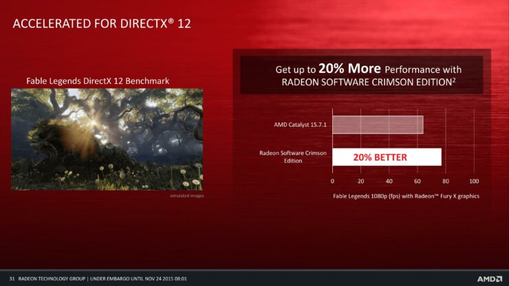 amd-radeon-software-crimson-edition-page-031