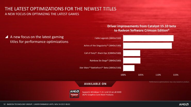 amd-radeon-software-crimson-edition-page-032