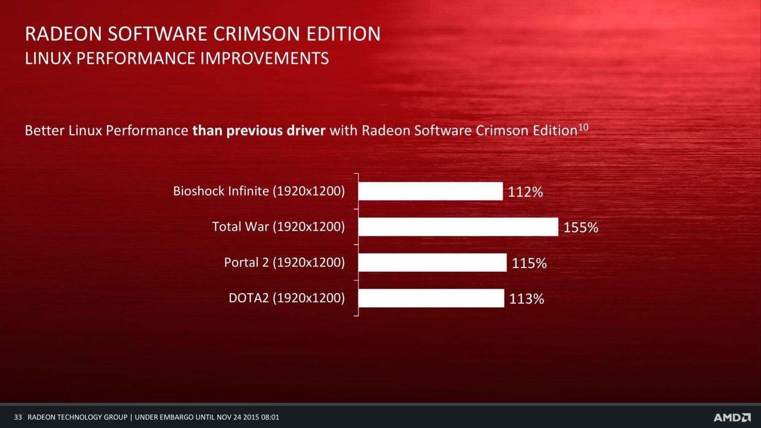 amd-radeon-software-crimson-edition-page-033