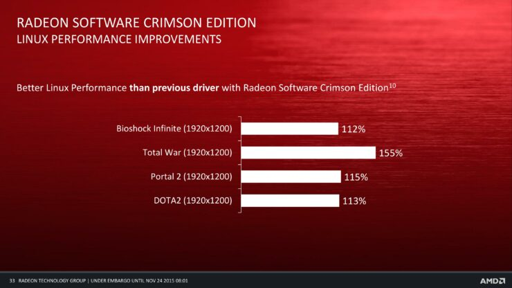 amd-radeon-software-crimson-edition-page-033