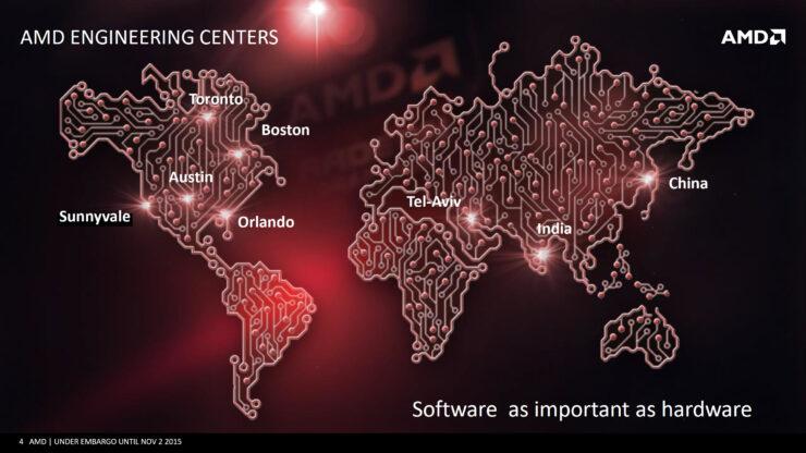 amd-radeon_crimson-driver_centers