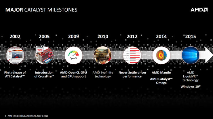 amd-radeon_crimson-driver_milestones