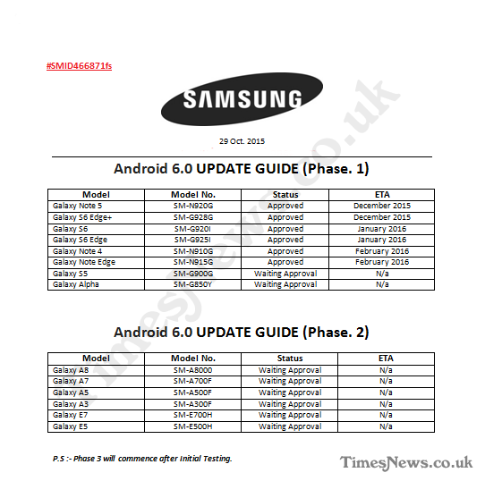 Android Update Samsung Galaxy