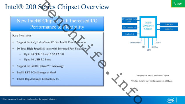 Intel Kaby Lake Desktop 200-series Chipset Details